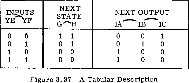 figure 3.37