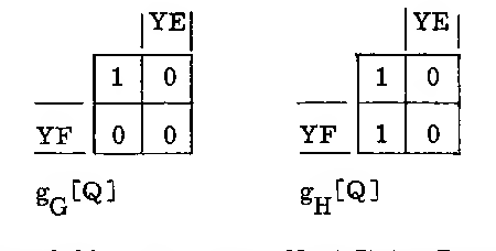 figure 3.38