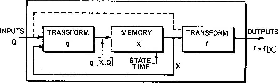 figure 3.48