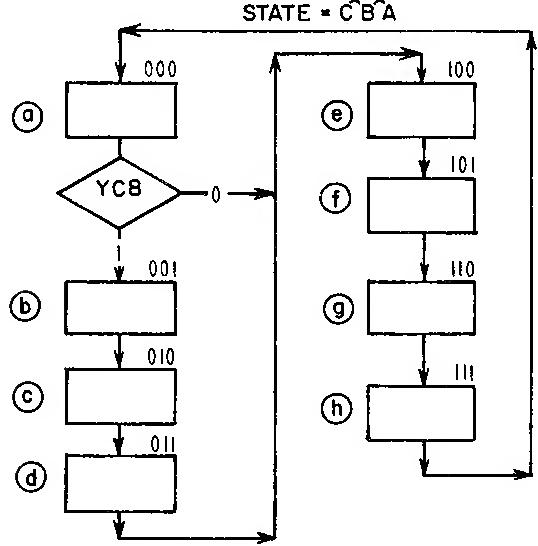 figure 3.49