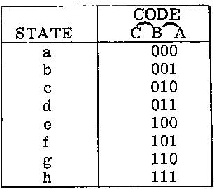 figure 3.52