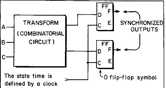 figure 4.26