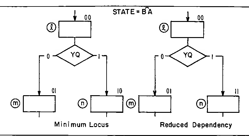 figure 4.52