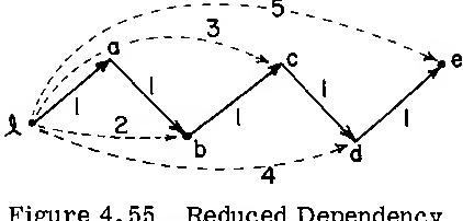 figure 4.55