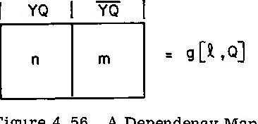 figure 4.56