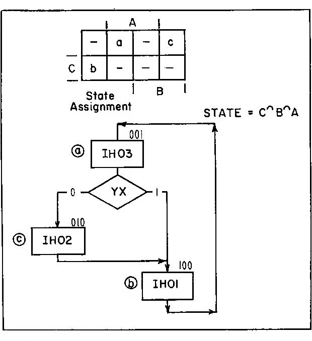 figure 4.73