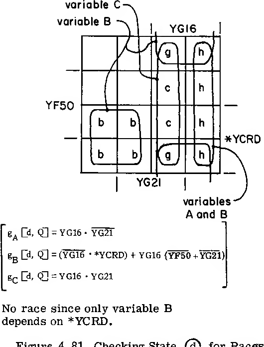 figure 4.81
