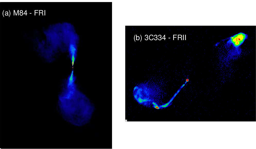 Figure 1 from 2 0 1 5 ) 0 6 7 Radio Galaxies : Physics and