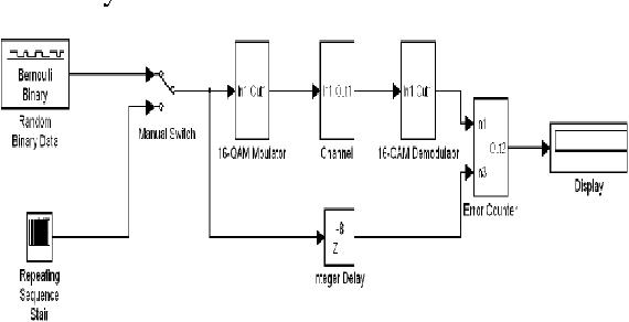 Figure 1 from TECHNOLOGY A Verilog Design in FPGA