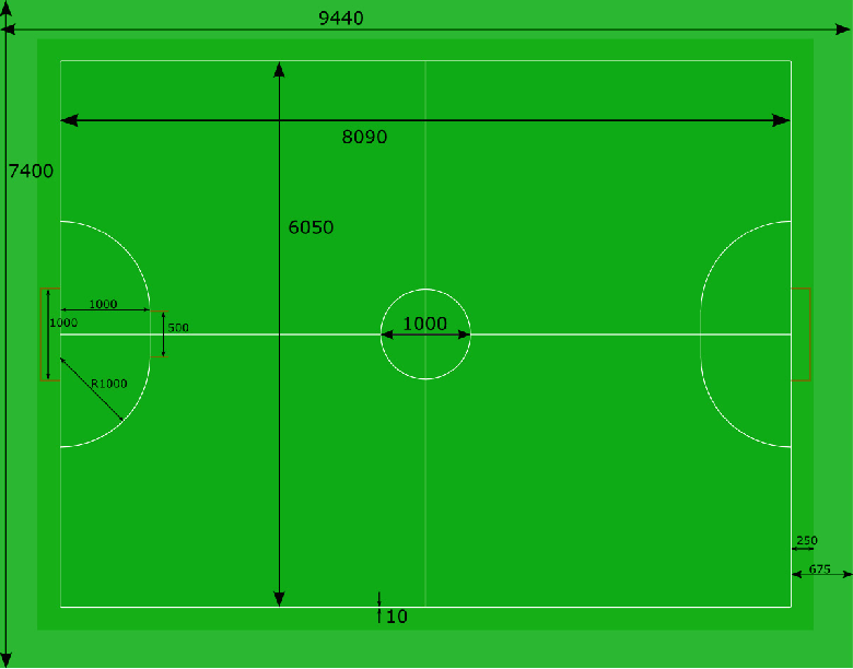 Figure 4 from RoboCup Small-Size League: Past, Present and
