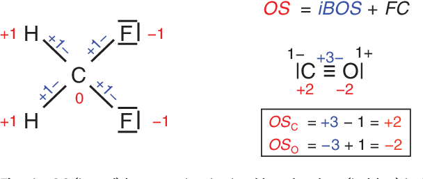 Figure 6 From Comprehensive Definition Of Oxidation State Iupac Recommendations 2016 Semantic Scholar