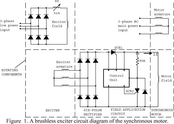 Figure 1 from A neural network based approach for the detection of on
