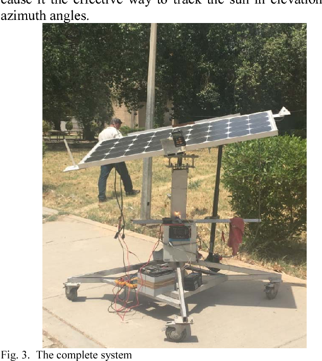 Figure 3 From Simple Design And Implementation Of Solar Tracking System Two Axis With Four Sensors For Baghdad City Semantic Scholar