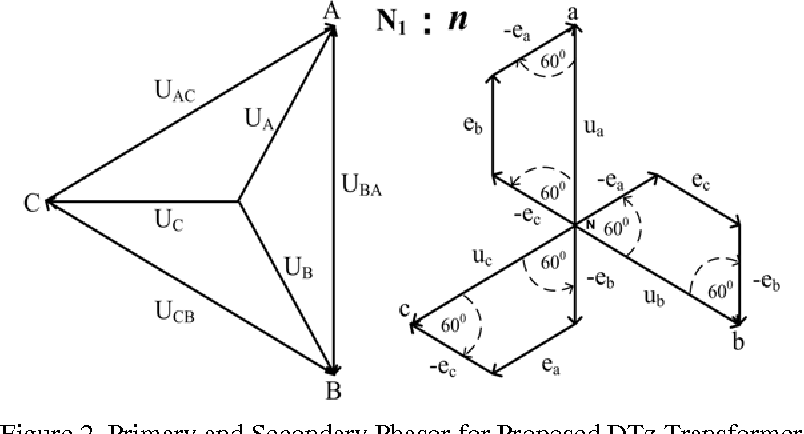 [DIAGRAM_38IS]  Figure 4 from Design of Delta Primary - Transposed zigzag Secondary (DTz)  Transformer to Minimize Harmonic Currents on the Three-phase Electric Power  Distribution System | Semantic Scholar | Zig Zag Transformer Wiring Diagram |  | Semantic Scholar