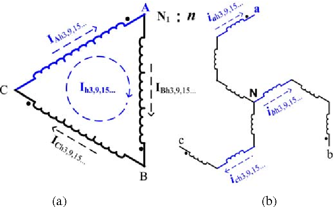 [NRIO_4796]   Figure 4 from Design of Delta Primary - Transposed zigzag Secondary (DTz)  Transformer to Minimize Harmonic Currents on the Three-phase Electric Power  Distribution System | Semantic Scholar | Zig Zag Transformer Wiring Diagram |  | Semantic Scholar