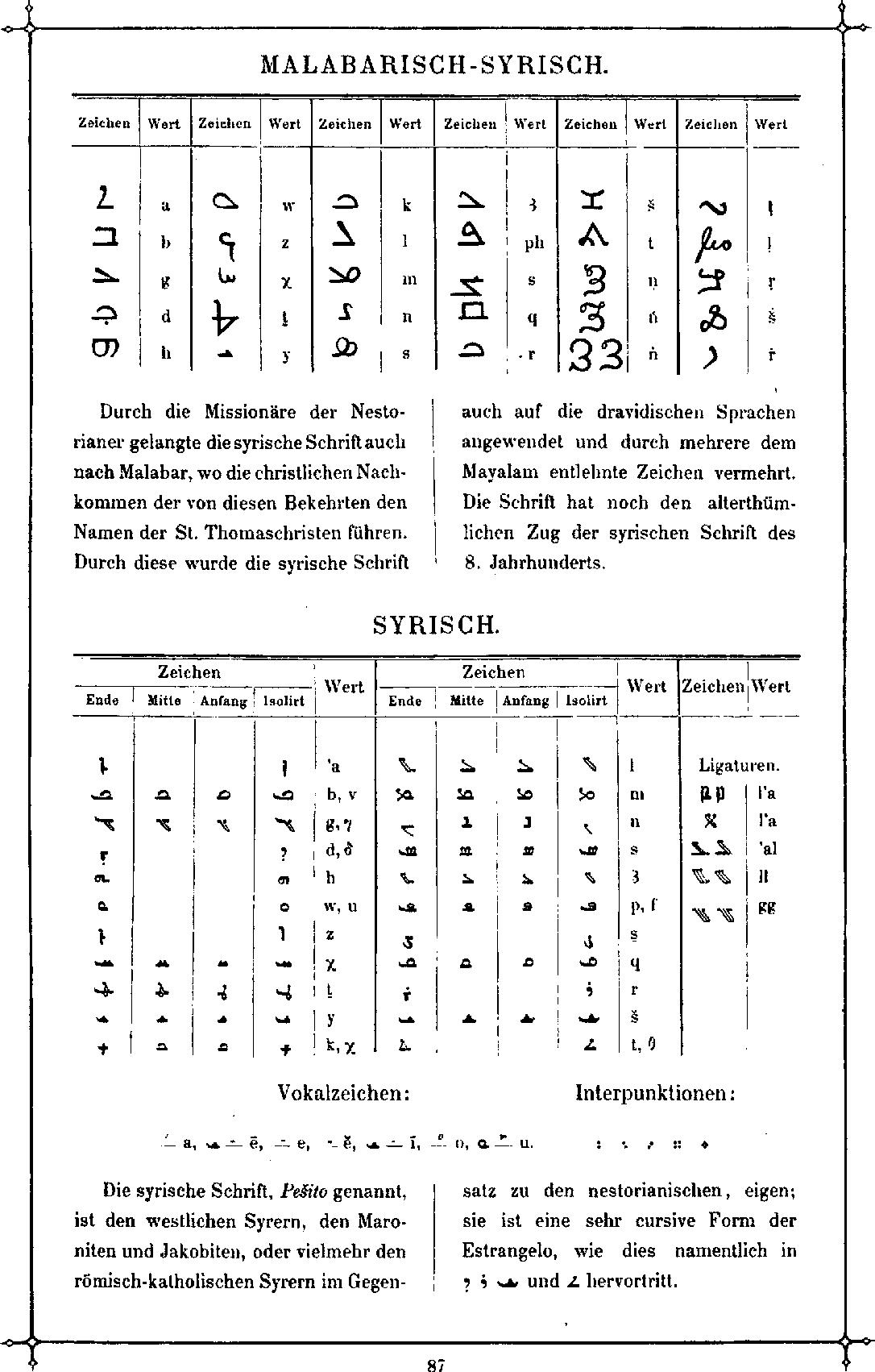 PDF] Proposal to Encode Syriac Letters for Garshuni