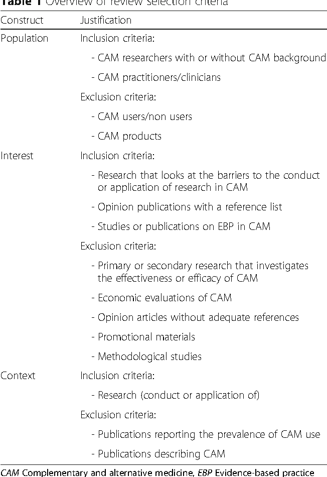 Barriers to the conduct and application of research in
