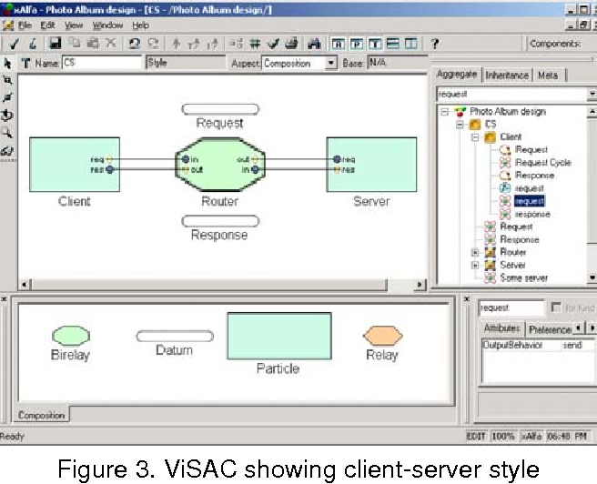 Figure 3 from Style-based software architectural
