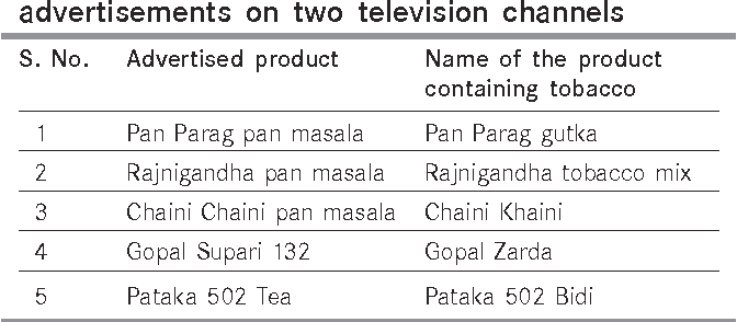 PDF] Pan masala advertisements are surrogate for tobacco