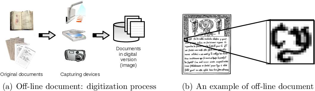 Pdf On The Use Of A Discriminant Approach For Handwritten Word