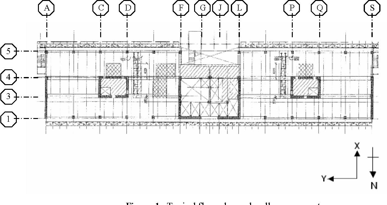 Pdf Pushover Analysis Of A 19 Story Concrete Shear Wall Building Semantic Scholar