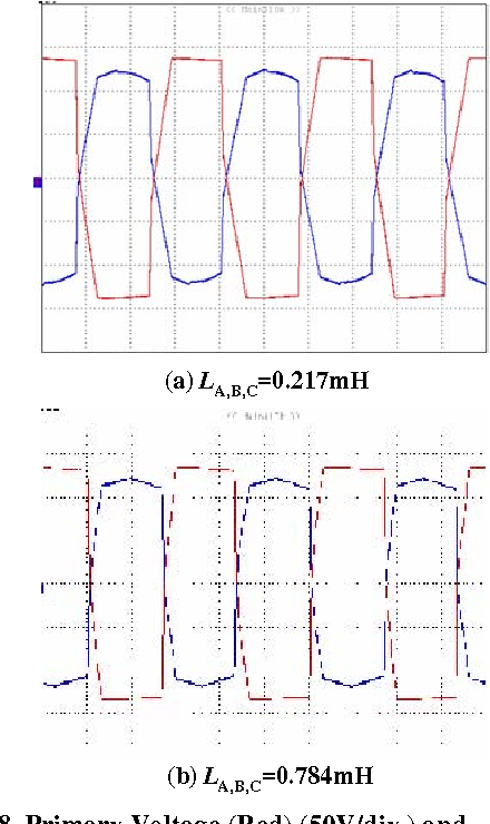 Figure 8 from Practical Evaluation of Simple 12-Pulse Three