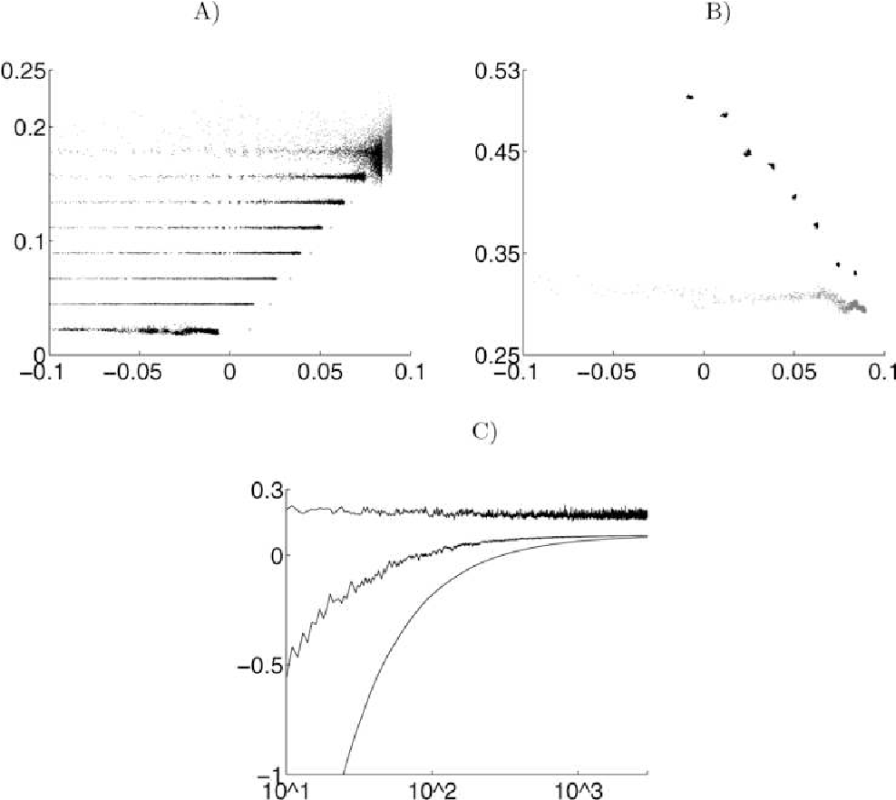 Figure 4 from Analysis of boosting algorithms using the
