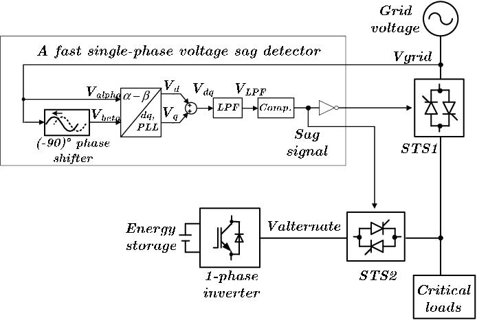 A fast single-phase voltage sag detection for voltage sag