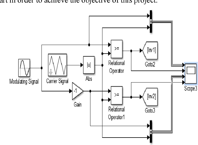 Figure 9 from Design of transformer-less DC to AC converter ... on