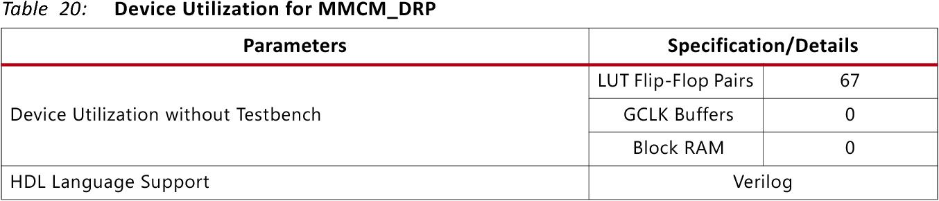 PDF] MMCM and PLL Dynamic Reconfiguration - Semantic Scholar