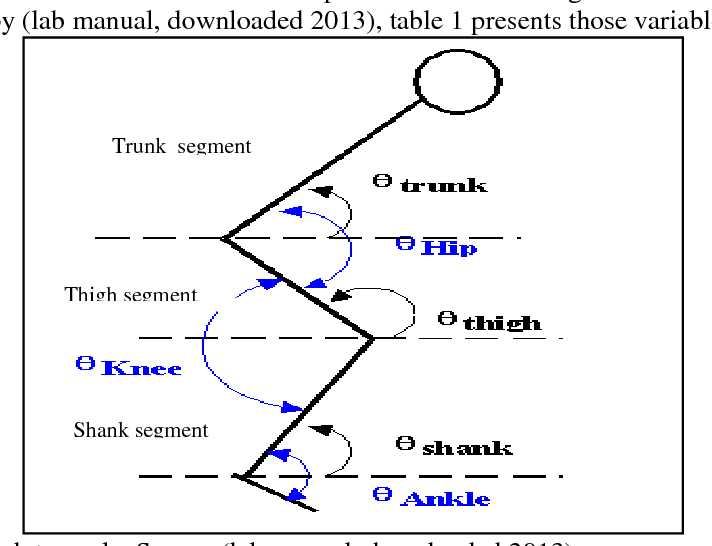 PDF] Simple and Efficient Marker-Based Approach in Human Gait ...