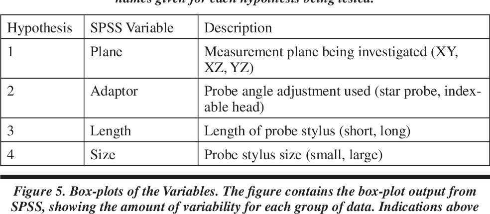 PDF] Coordinate Measuring Machine Variations for Selected