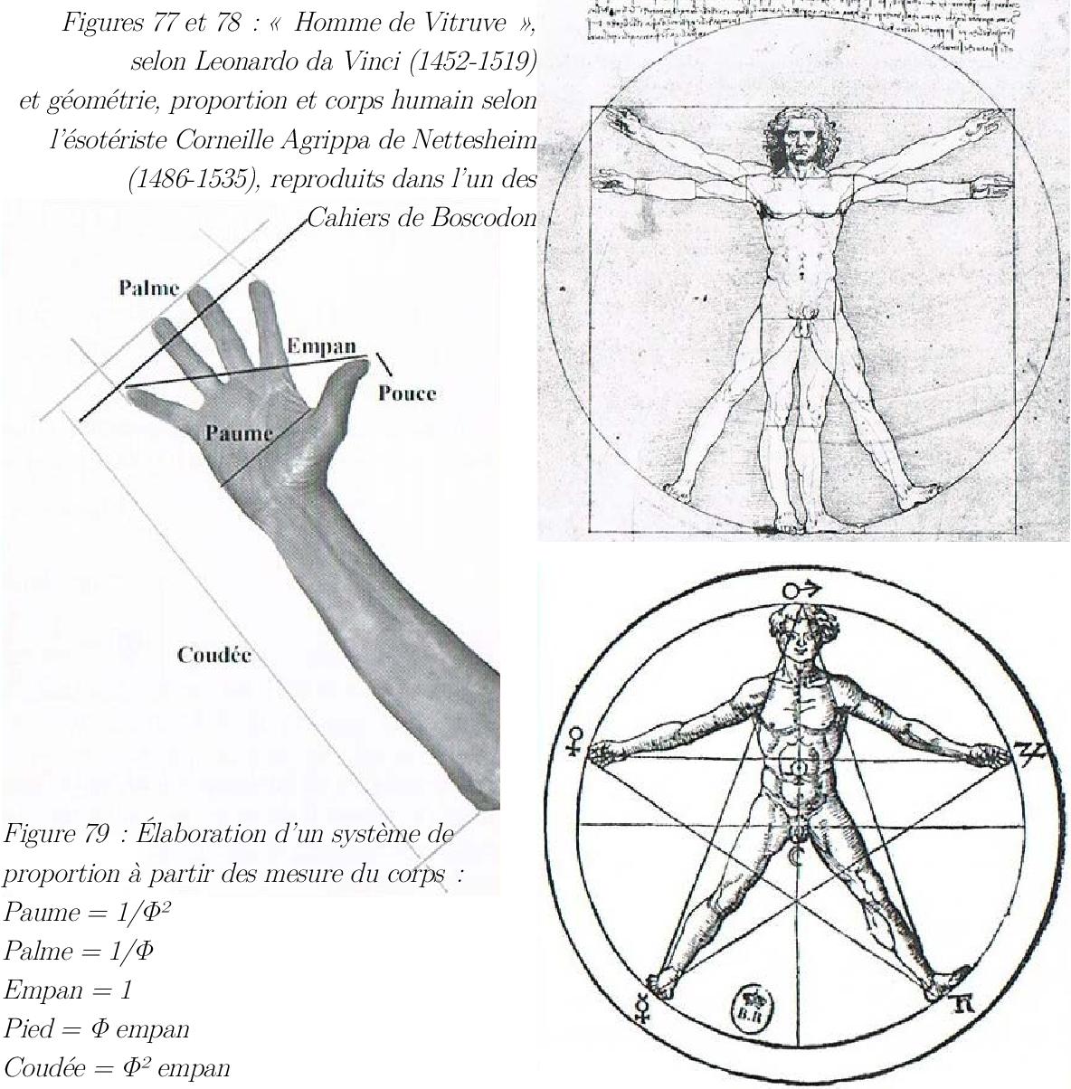 Centimètres ou inches 462-Figure77-1