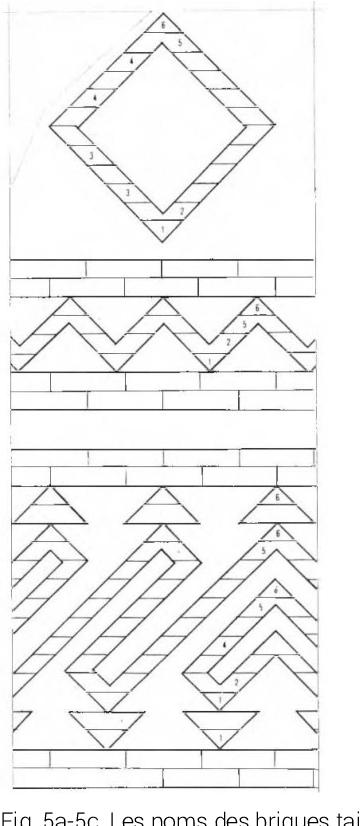 datant briques par taille Casual rencontres websites in UK