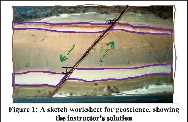 PDF] Sketch Worksheets: A Sketch-Based Educational Software System ...