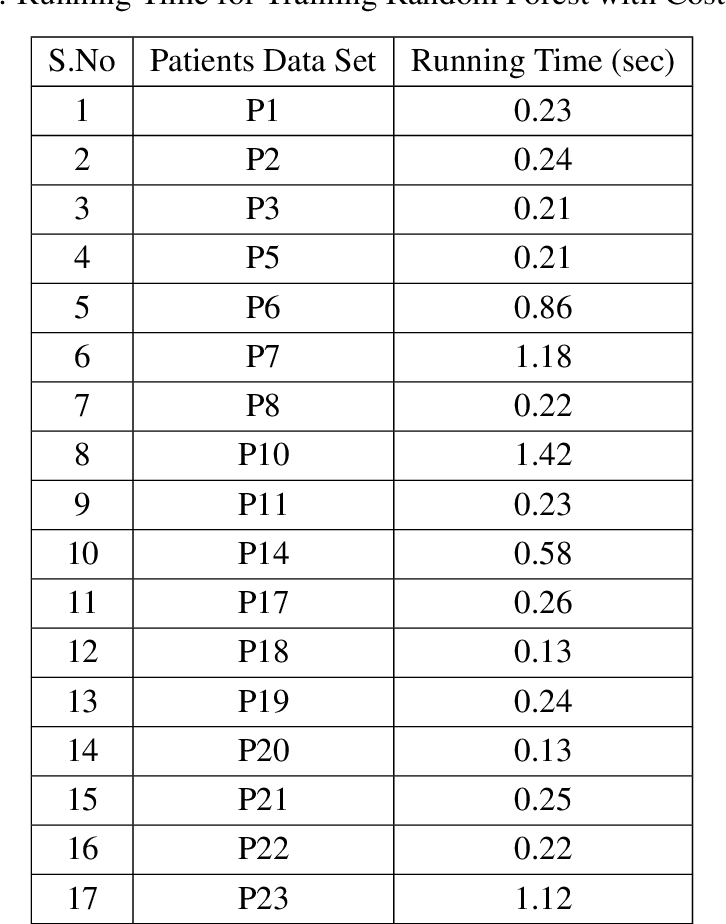 table 6.5