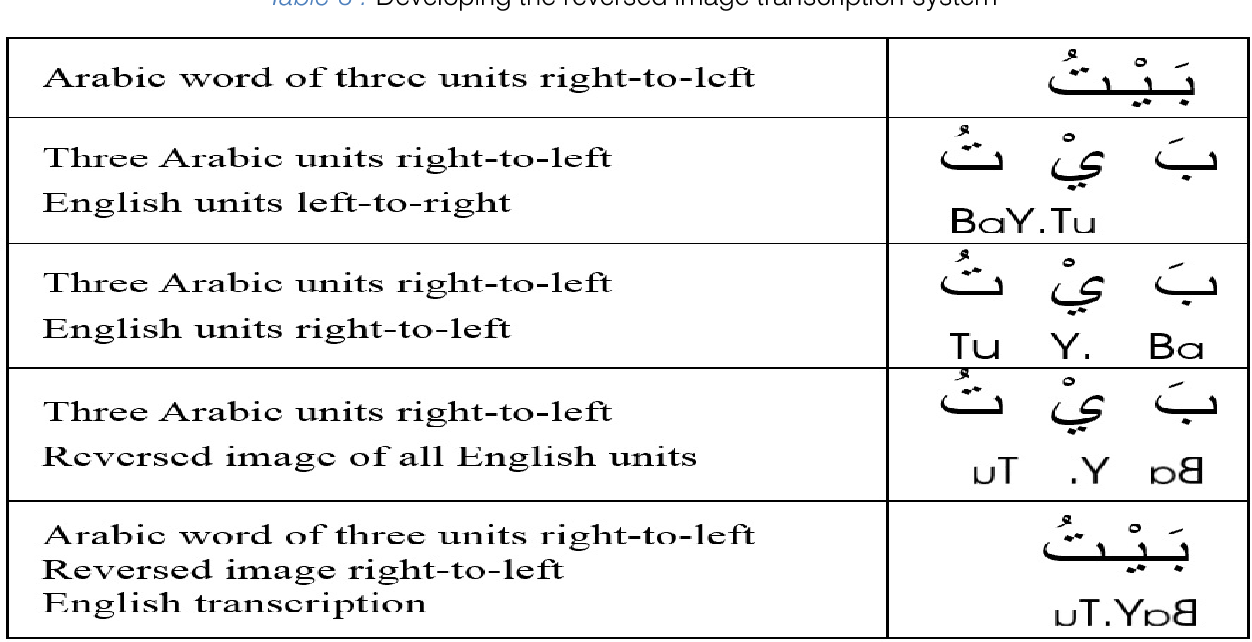 PDF] Effectiveness of Our New Right-to-Left English