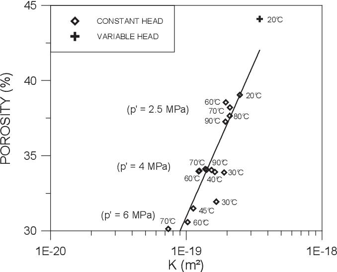figure 1-16