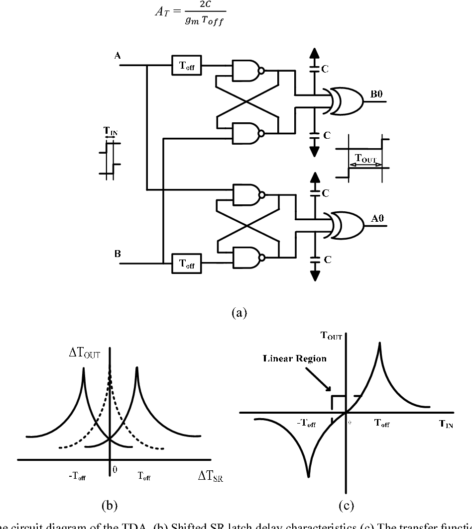 Symbol Rs Latch In Circuit Diagrams