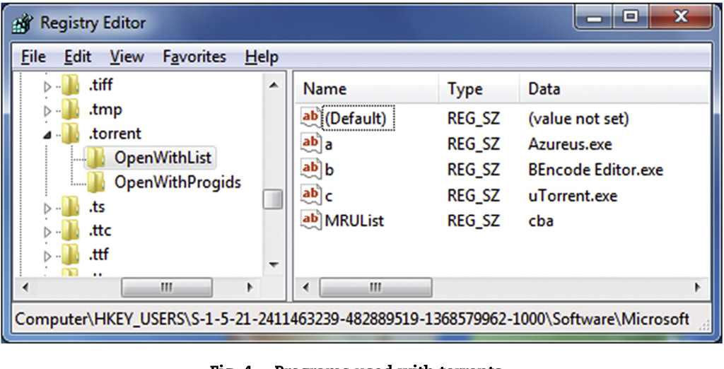 Windows 7 registry forensic evidence created by three