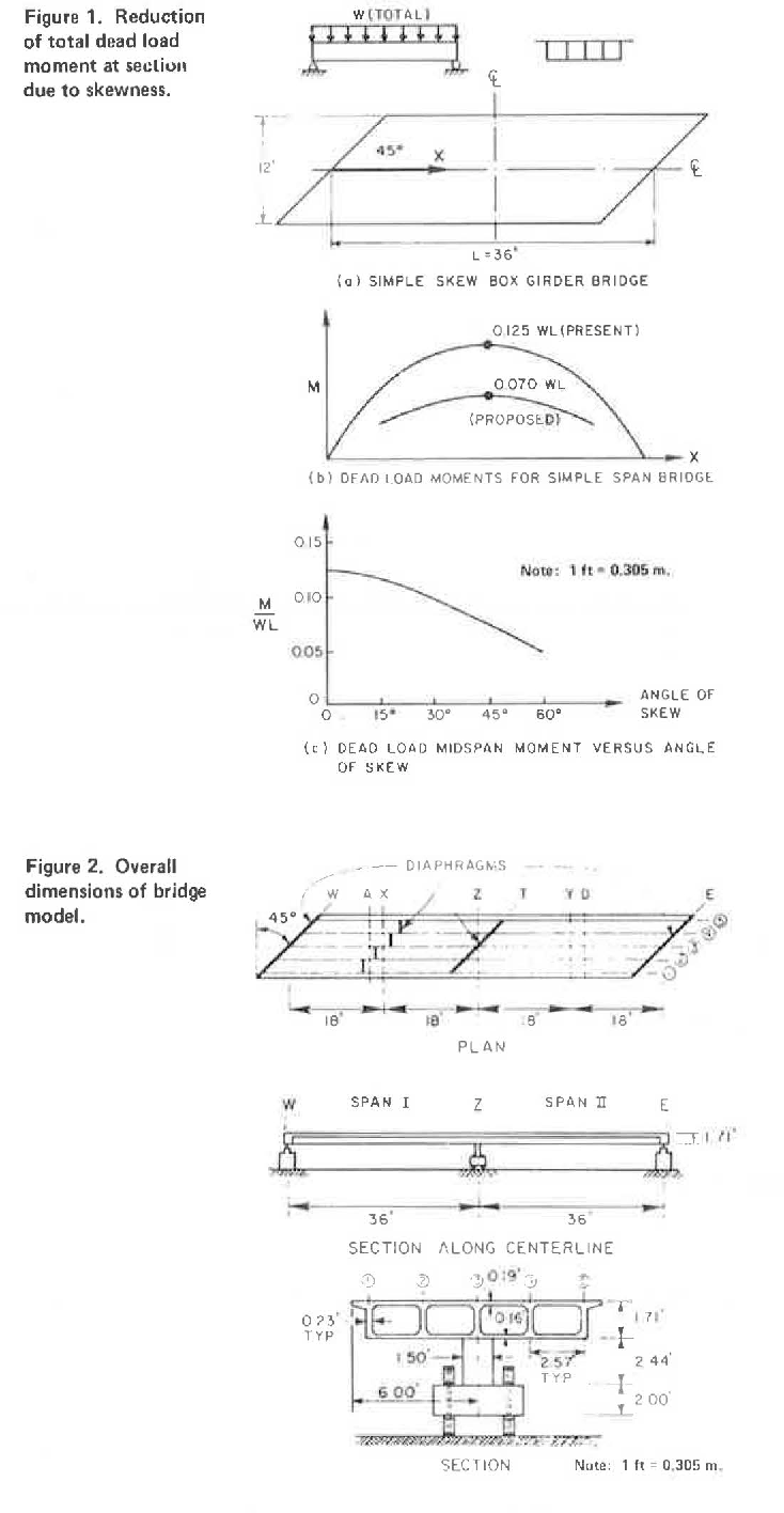 Figure 2 from Response of 45 ° Skew , Reinforced Concrete