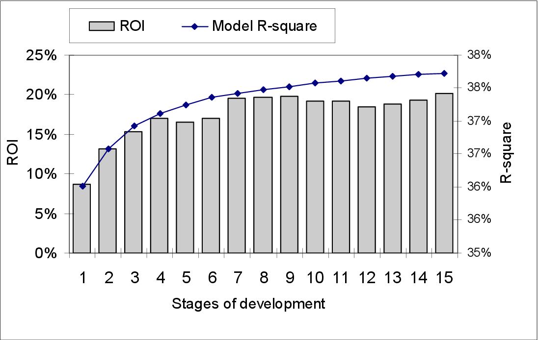figure 6-35