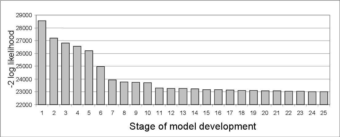 figure 8-5
