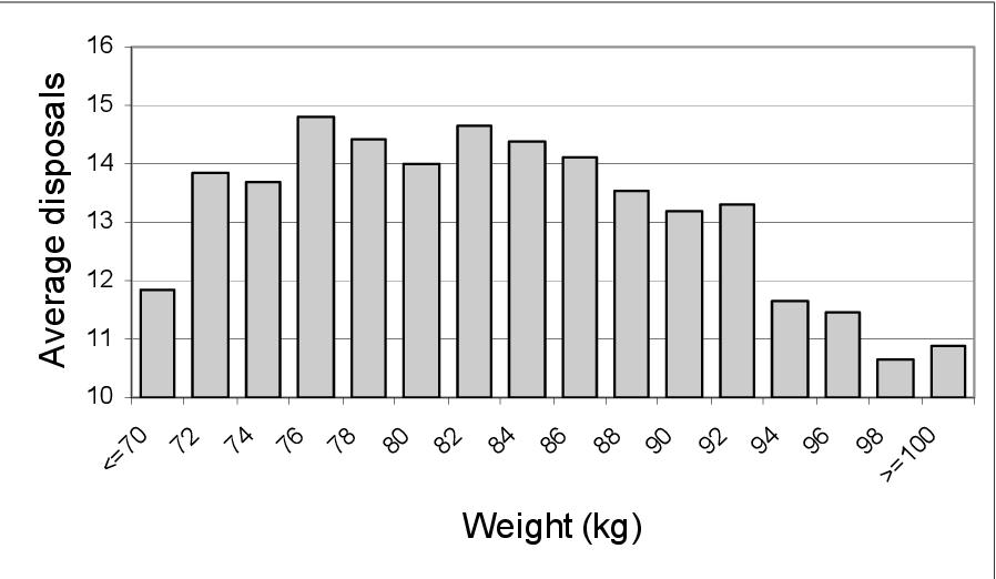 figure 6-5