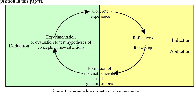 Information Semantics /& Epistemology