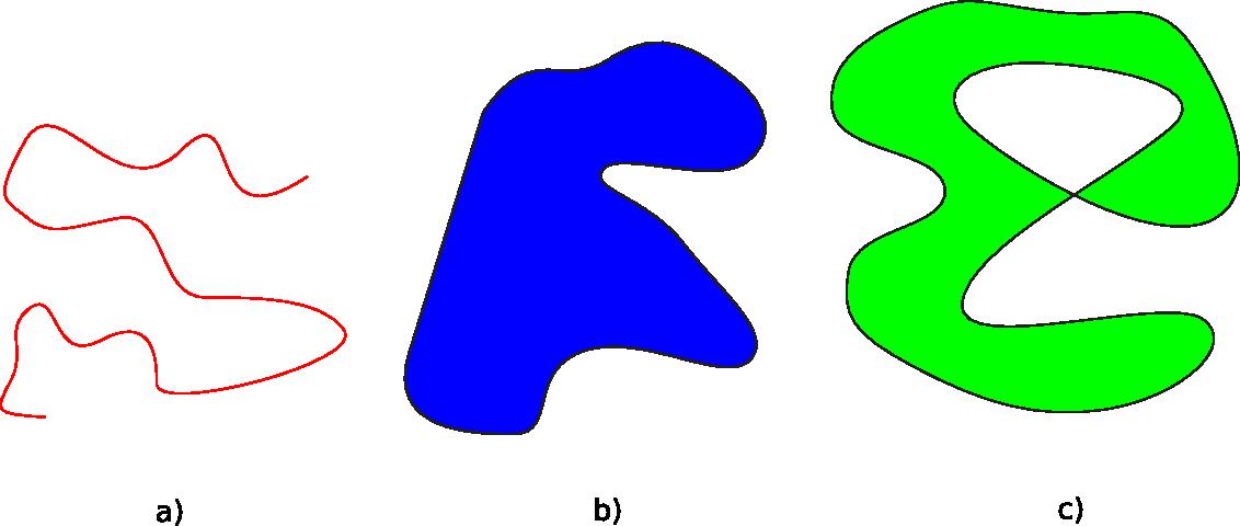 fieldarea - Compute area of irregular field from GPS coordinates of its  vertices.