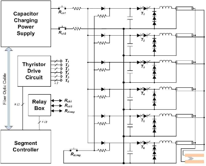 Figure 2 from Operation of a 2.4-MJ Pulsed Power System for ... on