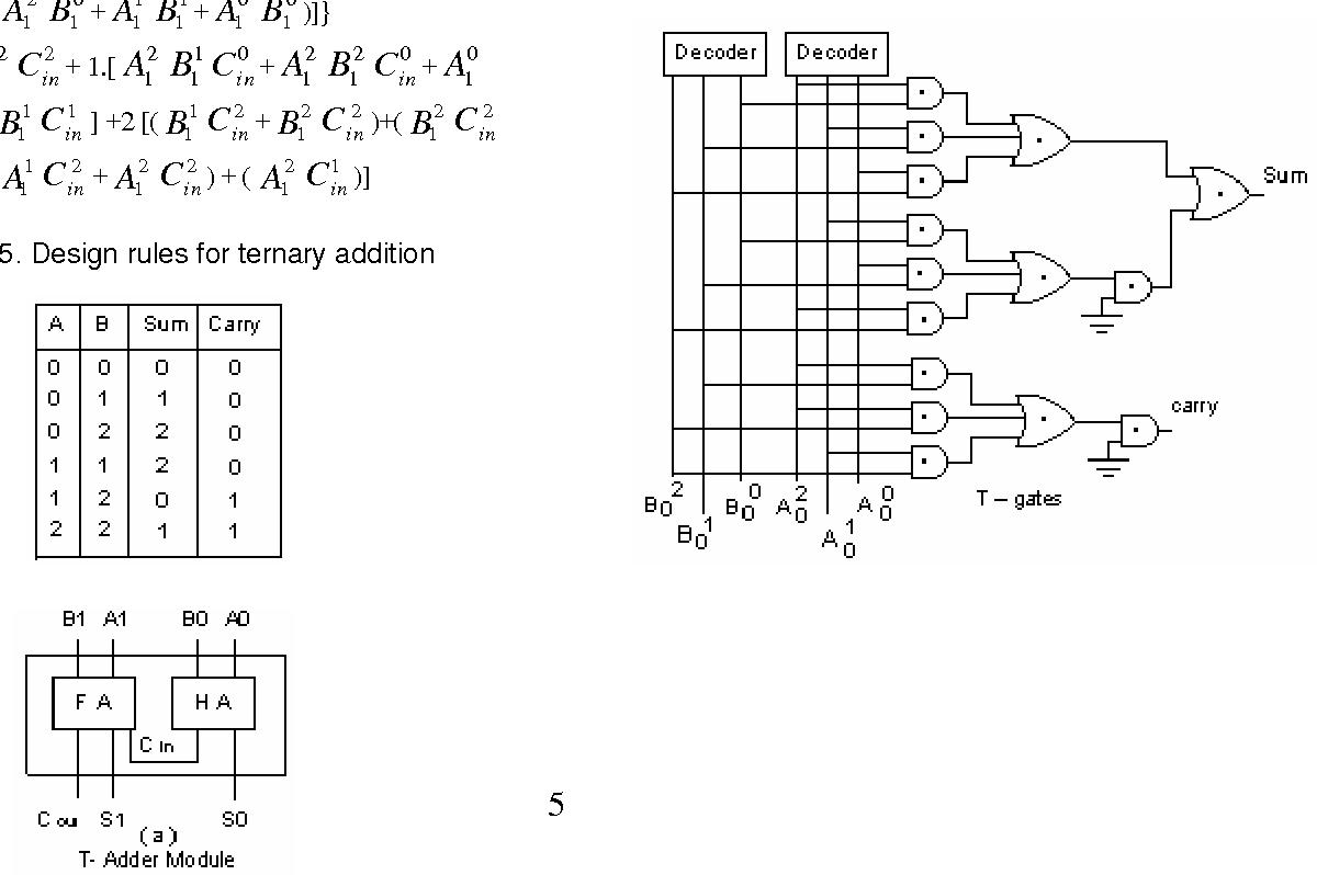 Pdf Design And Implementation Of 2 Bit Ternary Alu Slice Semantic Scholar