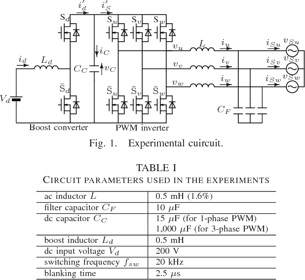 Figure 1 from Switching loss analysis of a three-phase solar