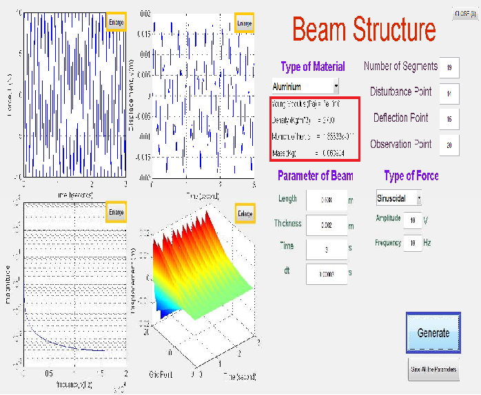 MATLAB based graphical user interface application for